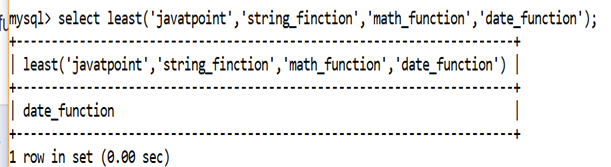 MySQL Math LEAST() Function