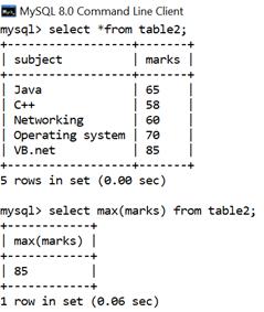 MySQL Math MAX() Function