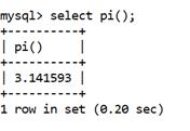 MySQL Math PI() Function