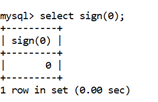 MySQL Math SIGN() Function