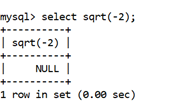 MySQL Math SQRT() Function