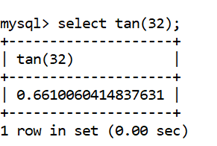 MySQL Math TAN() Function