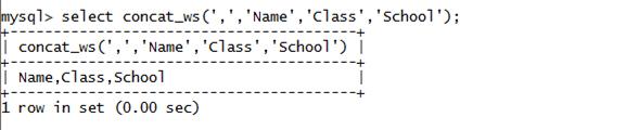 MySQL String CONCAT_WS() Function