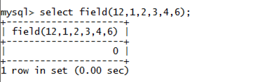 MySQL String FIELD() Function