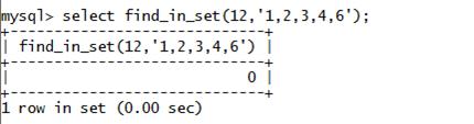 MySQL String FIND_IN_SET() Function