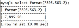 MySQL String FORMAT() Function
