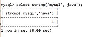 MySQL String STRCMP() Function
