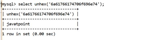 MySQL String UNHEX() Function