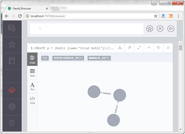 Neo4j Create relationship 11