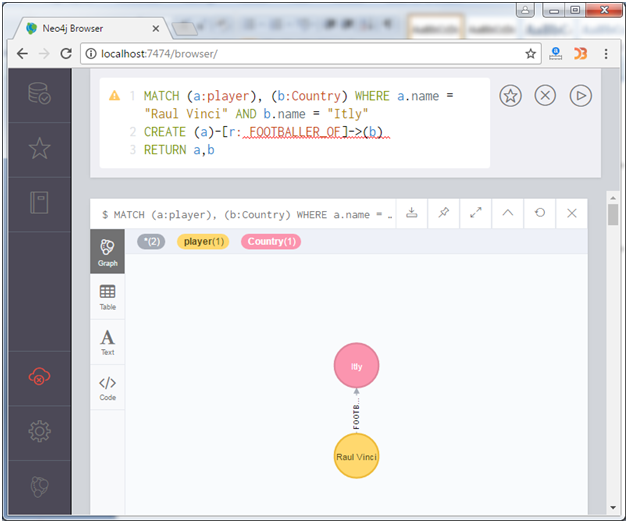 Neo4j Create relationship 6