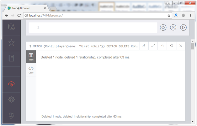 Neo4j Delete a node 5