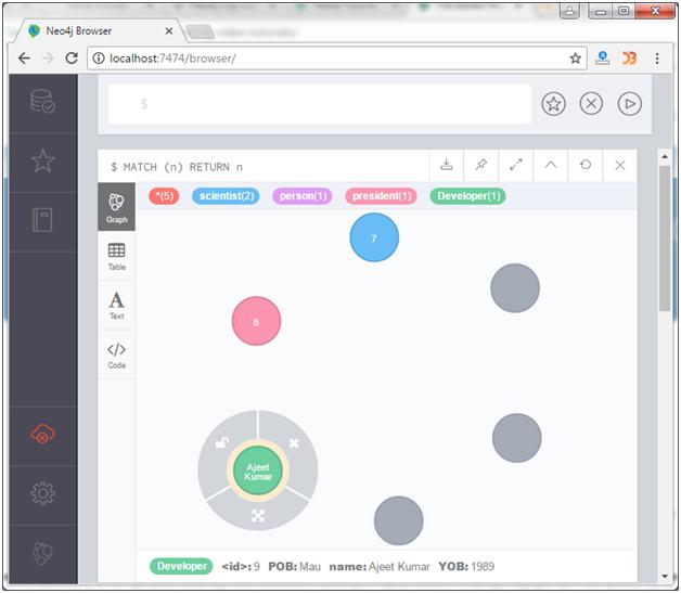 Neo4j Create nodes 11