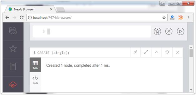 Neo4j Create nodes 2