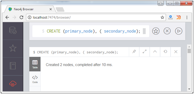 Neo4j Create nodes 4