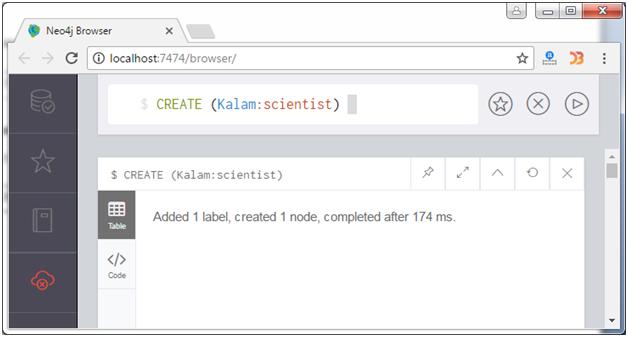Neo4j Create nodes 6