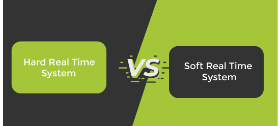 Hard and Soft Real-Time Operating System