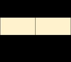 OS Basics of Binary Addresses 1