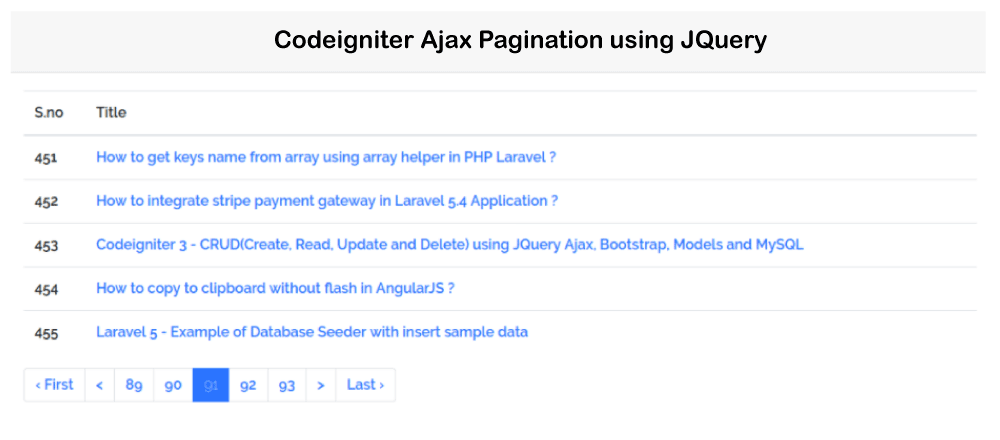 PHP Codeigniter 3 Ajax Pagination using Jquery