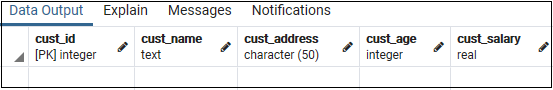PostgreSQL Constraints
