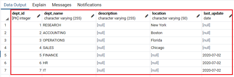 PostgreSQL Insert