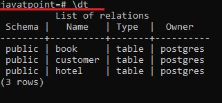 PostgreSQL Show table