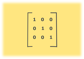 Java Program to determine whether a given matrix is an identity matrix