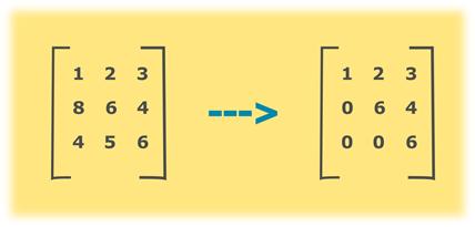 Program to display the upper triangular matrix