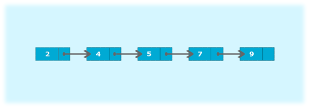 Program to sort the elements of the singly linked list