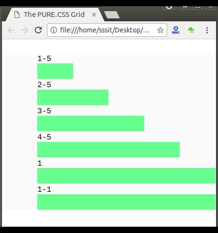 PureCSS Grids 3