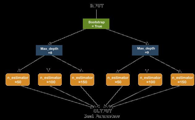 Dask Python Part 2