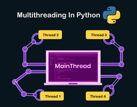 Multithreading in Python 3