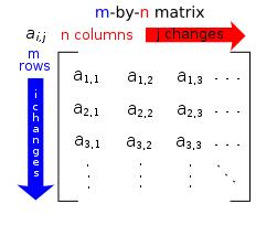 Python Nativ Data Programs1