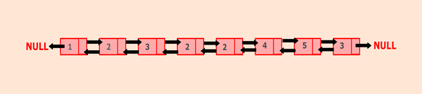 Python program to remove duplicate elements from a Doubly Linked List