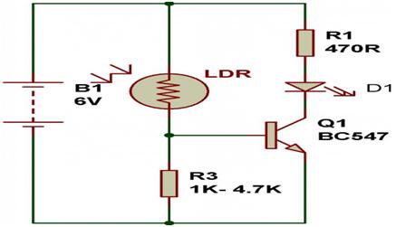 Types of Robot Sensors2