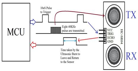 Types of Robot Sensors5