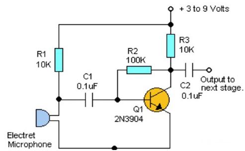 Types of Robot Sensors6