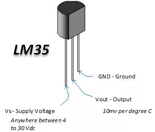 Types of Robot Sensors7