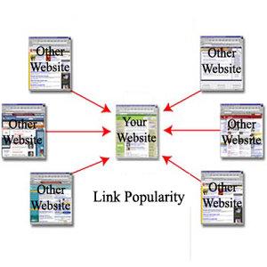 SEO Link popularity