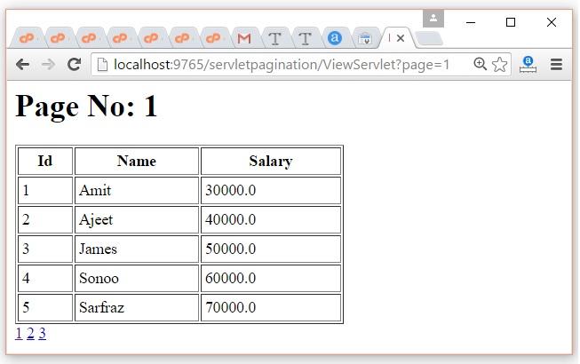 Pagination in Servlet - javatpoint