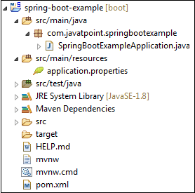 Creating Spring Boot Project