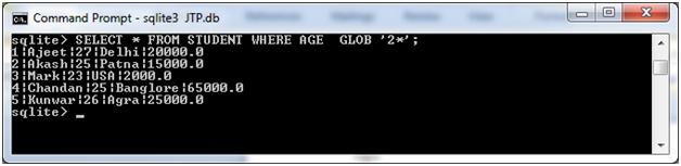 Sqlite Glob clause 2