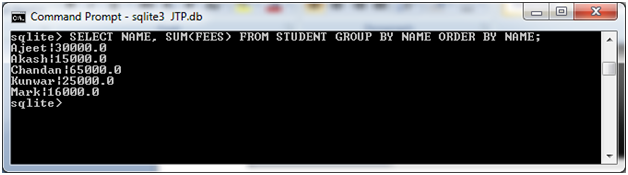 Sqlite Group by clause 4