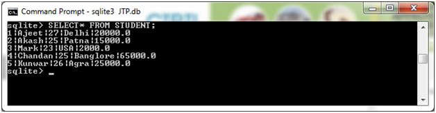 Sqlite Update query 1