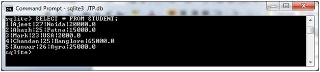 Sqlite Update query 3