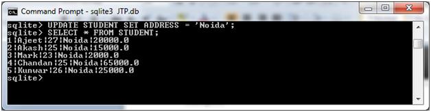 Sqlite Update query 4