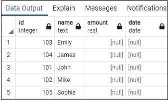 SQL EXCEPT