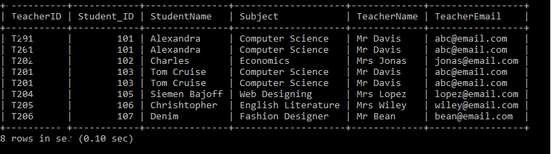Types of SQL JOIN