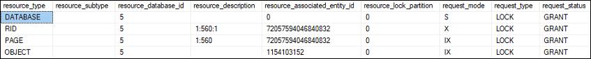 Locks in SQL Server