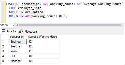 SQL server avg function