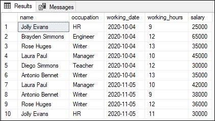 SQL server count function 1
